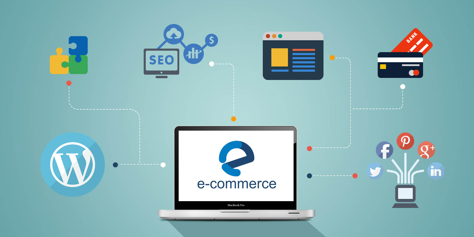 How-To-Prepare-For-An-E-commerce-Website.jpg